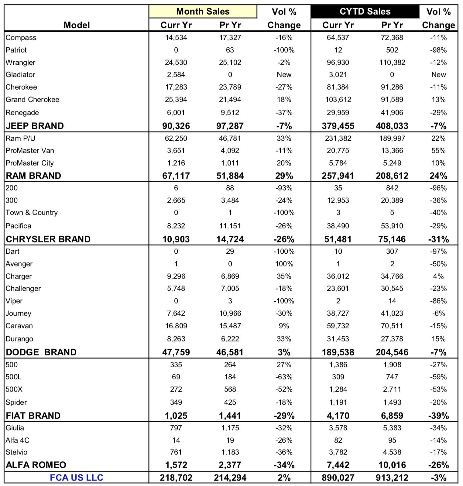 2020 Jeep Gladitor Sales Chart May 2019.jpg