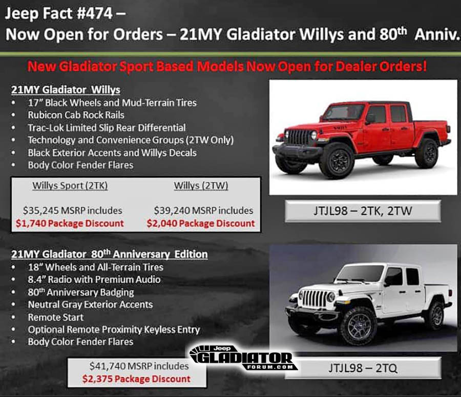 2021 Jeep Gladiator 80th Anniversay and Willys Edition.jpg