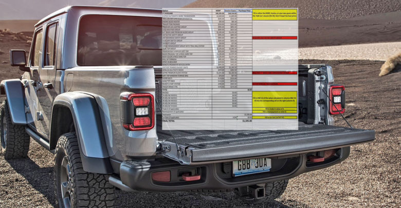 2020 Gladiator Pricing Calculator Worksheet – 2020+ Jeep ...