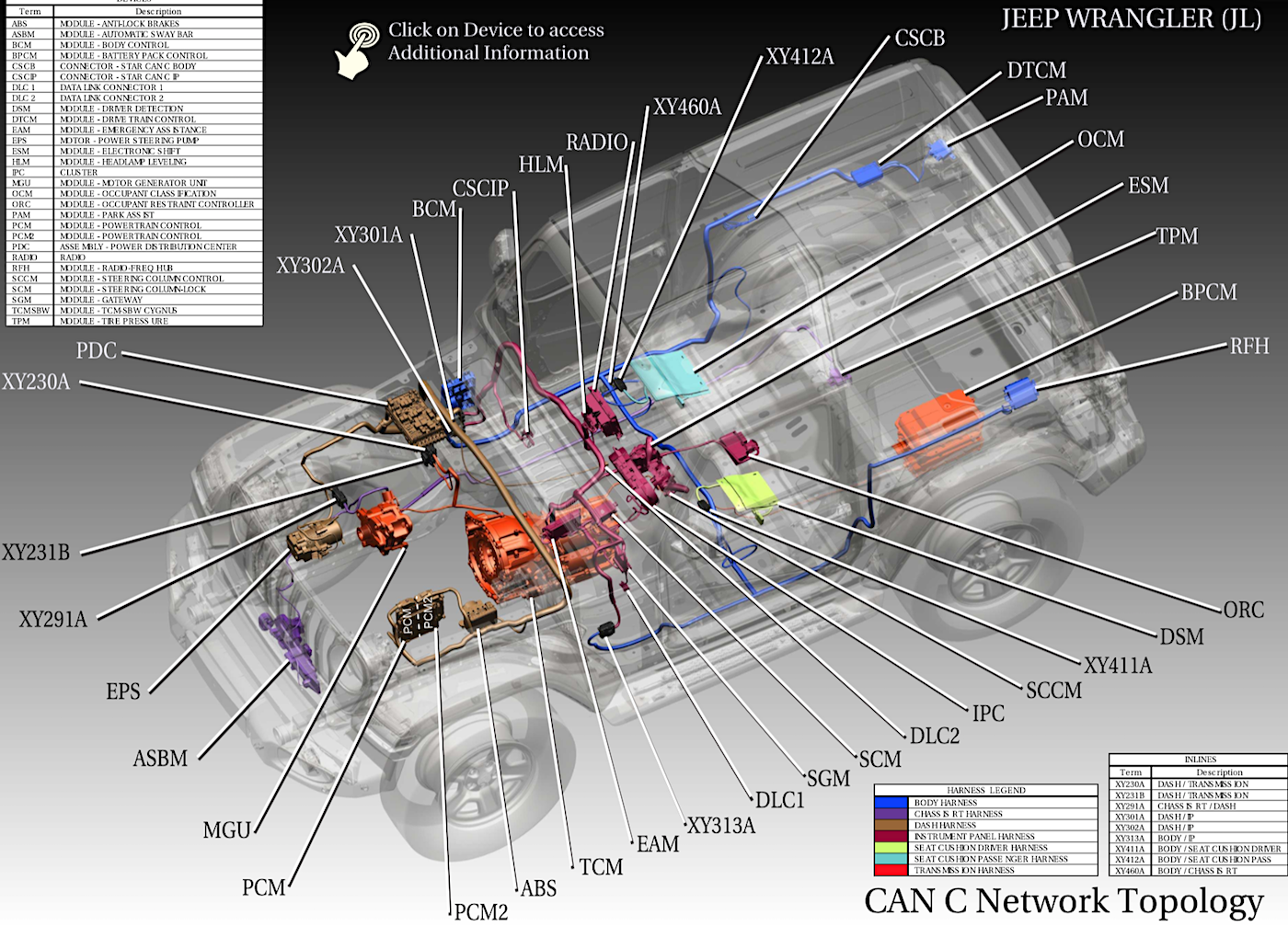 gladiator wiring diagrams (shared with jl) | jeep gladiator forum -  jeepgladiatorforum.com  jeep gladiator forum